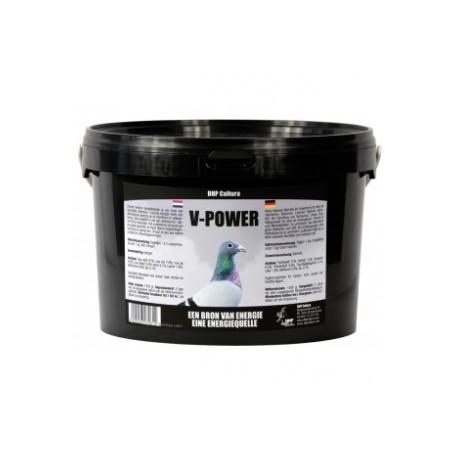Huiles - Produit gras et énergétique